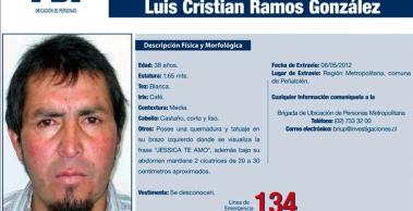 Luis Ramos..