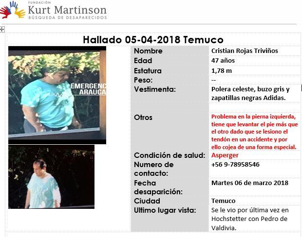 Cristian Rjas Hallado 05042018