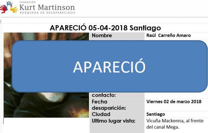 Raul Carreño aparecio 05042018